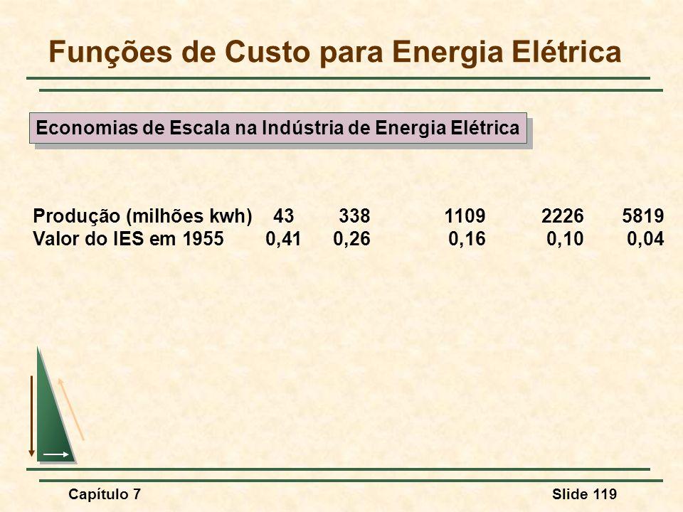 Capítulo 7Slide 119 Funções de Custo para Energia Elétrica Economias de Escala na Indústria de Energia Elétrica Produção (milhões kwh) 433381109222658
