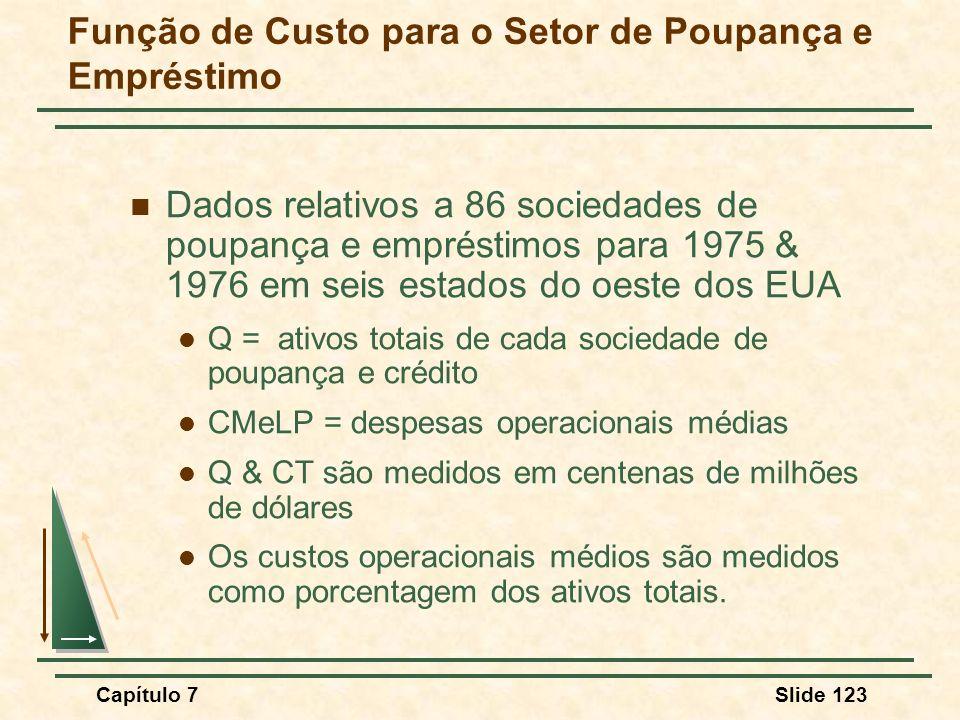 Capítulo 7Slide 123 Dados relativos a 86 sociedades de poupança e empréstimos para 1975 & 1976 em seis estados do oeste dos EUA Q = ativos totais de c