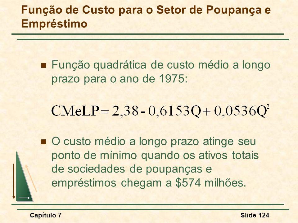 Capítulo 7Slide 124 Função quadrática de custo médio a longo prazo para o ano de 1975: O custo médio a longo prazo atinge seu ponto de mínimo quando o
