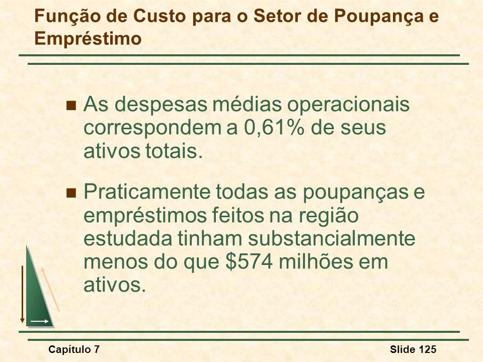 Capítulo 7Slide 125 As despesas médias operacionais correspondem a 0,61% de seus ativos totais. Praticamente todas as poupanças e empréstimos feitos n