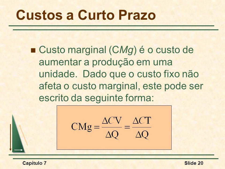 Capítulo 7Slide 20 Custos a Curto Prazo Custo marginal (CMg) é o custo de aumentar a produção em uma unidade. Dado que o custo fixo não afeta o custo