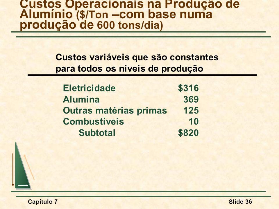 Capítulo 7Slide 36 Custos Operacionais na Produção de Alumínio ($/Ton –com base numa produção de 600 tons/dia) Custos variáveis que são constantes par