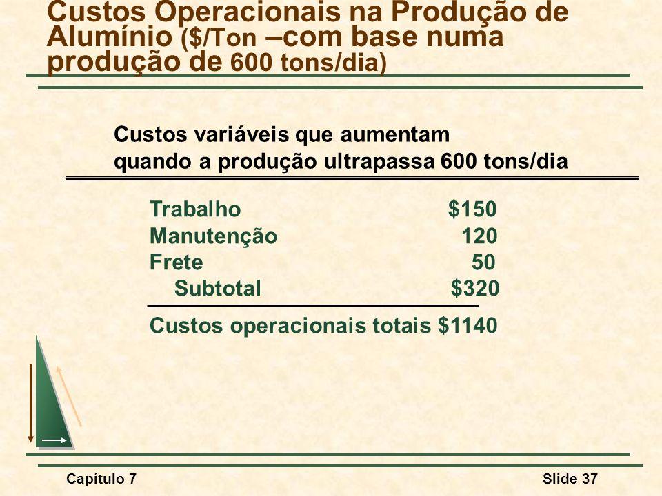 Capítulo 7Slide 37 Custos Operacionais na Produção de Alumínio ($/Ton –com base numa produção de 600 tons/dia) Custos variáveis que aumentam quando a