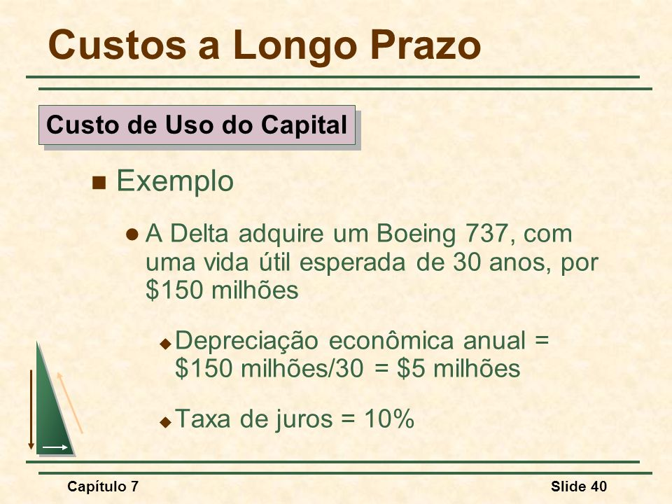 Capítulo 7Slide 40 Custos a Longo Prazo Exemplo A Delta adquire um Boeing 737, com uma vida útil esperada de 30 anos, por $150 milhões Depreciação eco