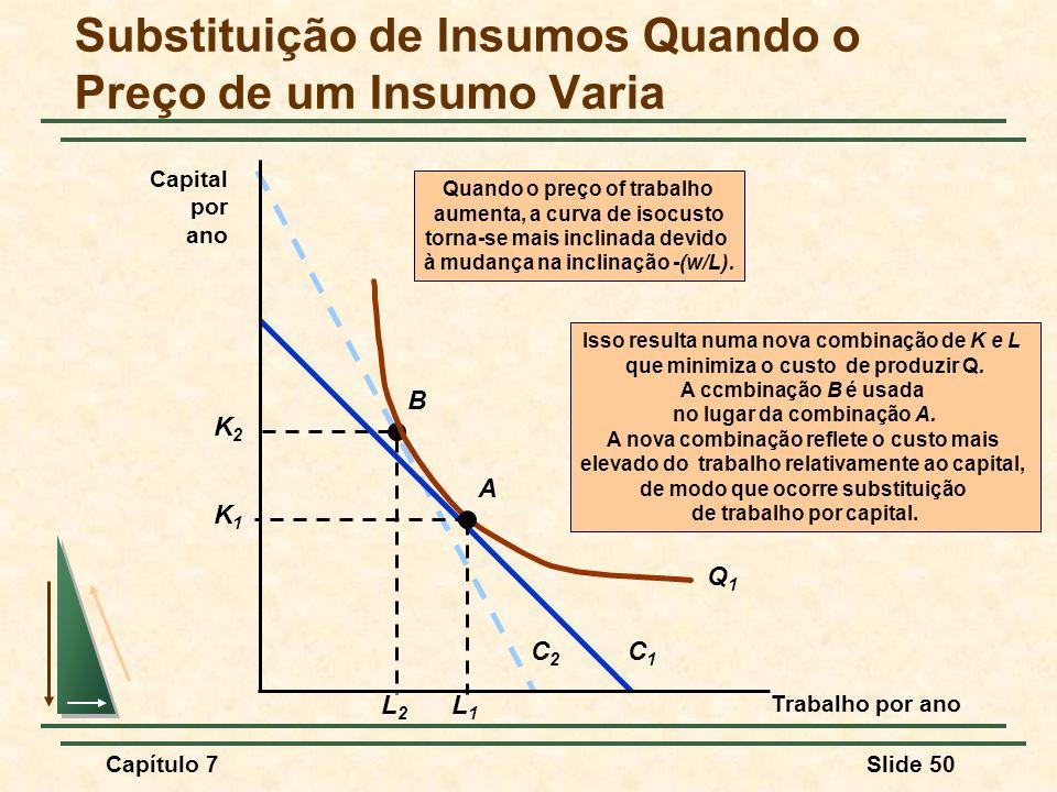 Capítulo 7Slide 50 Substituição de Insumos Quando o Preço de um Insumo Varia C2C2 Isso resulta numa nova combinação de K e L que minimiza o custo de p