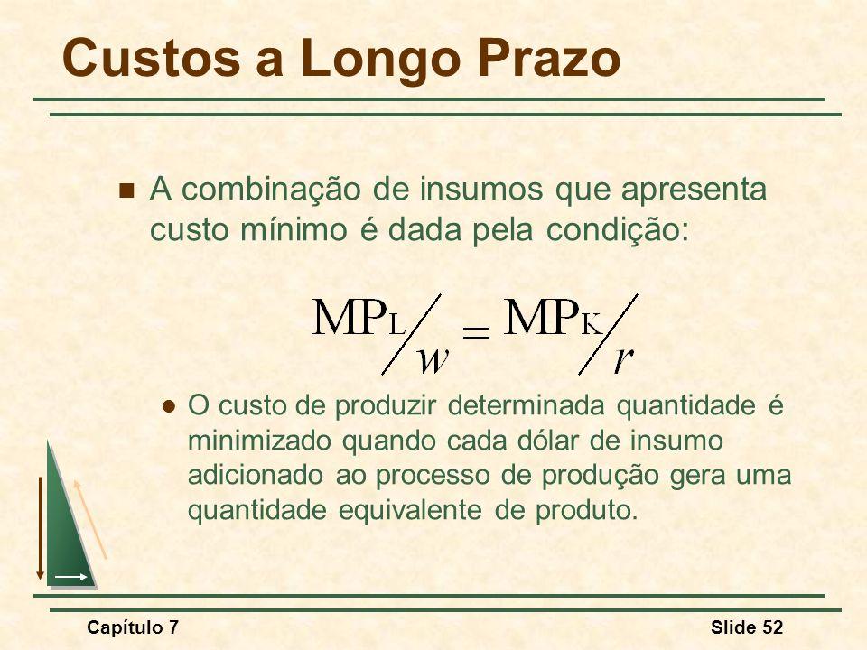 Capítulo 7Slide 52 Custos a Longo Prazo A combinação de insumos que apresenta custo mínimo é dada pela condição: O custo de produzir determinada quant