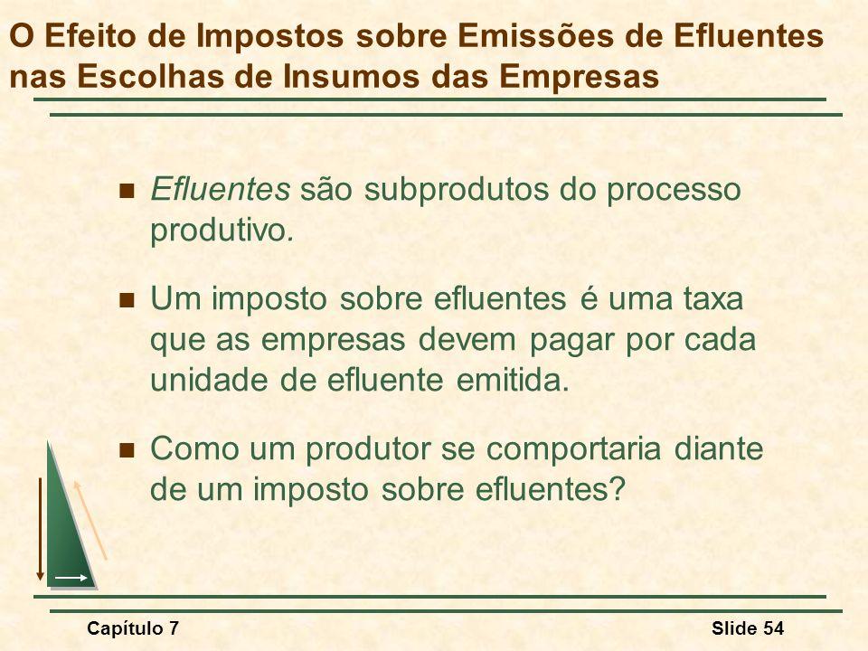 Capítulo 7Slide 54 O Efeito de Impostos sobre Emissões de Efluentes nas Escolhas de Insumos das Empresas Efluentes são subprodutos do processo produti