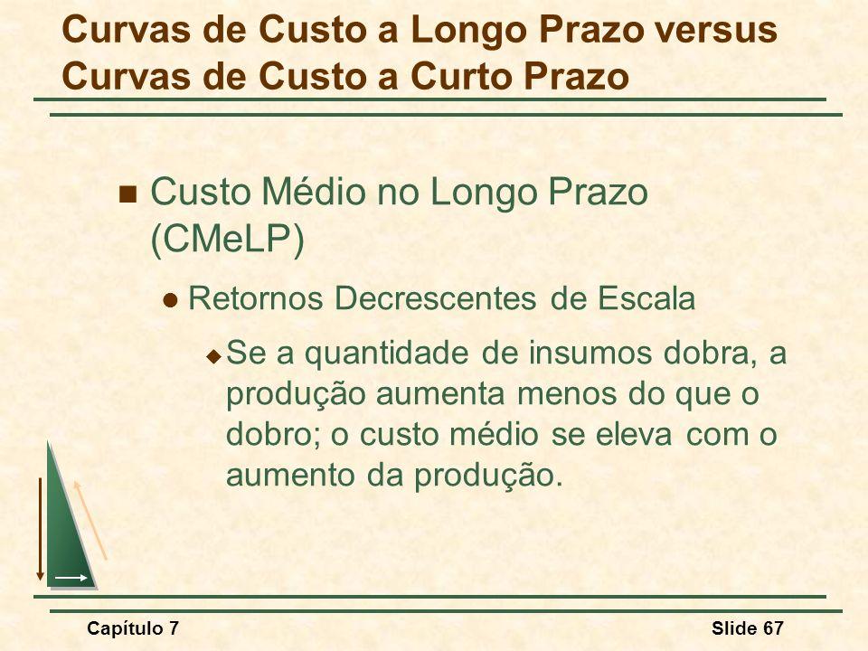 Capítulo 7Slide 67 Custo Médio no Longo Prazo (CMeLP) Retornos Decrescentes de Escala Se a quantidade de insumos dobra, a produção aumenta menos do qu