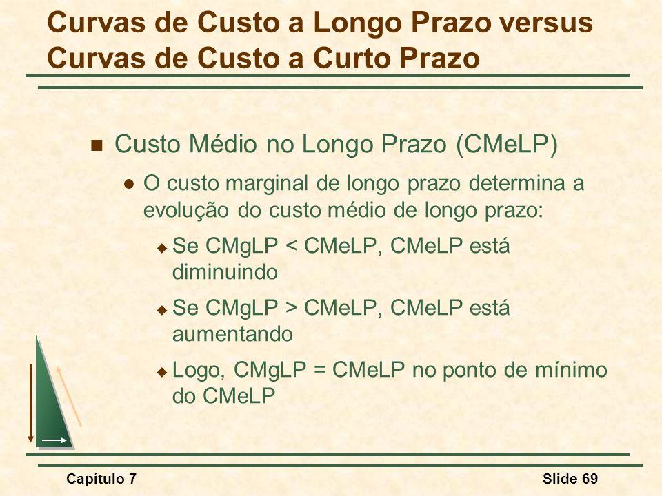 Capítulo 7Slide 69 Custo Médio no Longo Prazo (CMeLP) O custo marginal de longo prazo determina a evolução do custo médio de longo prazo: Se CMgLP < C