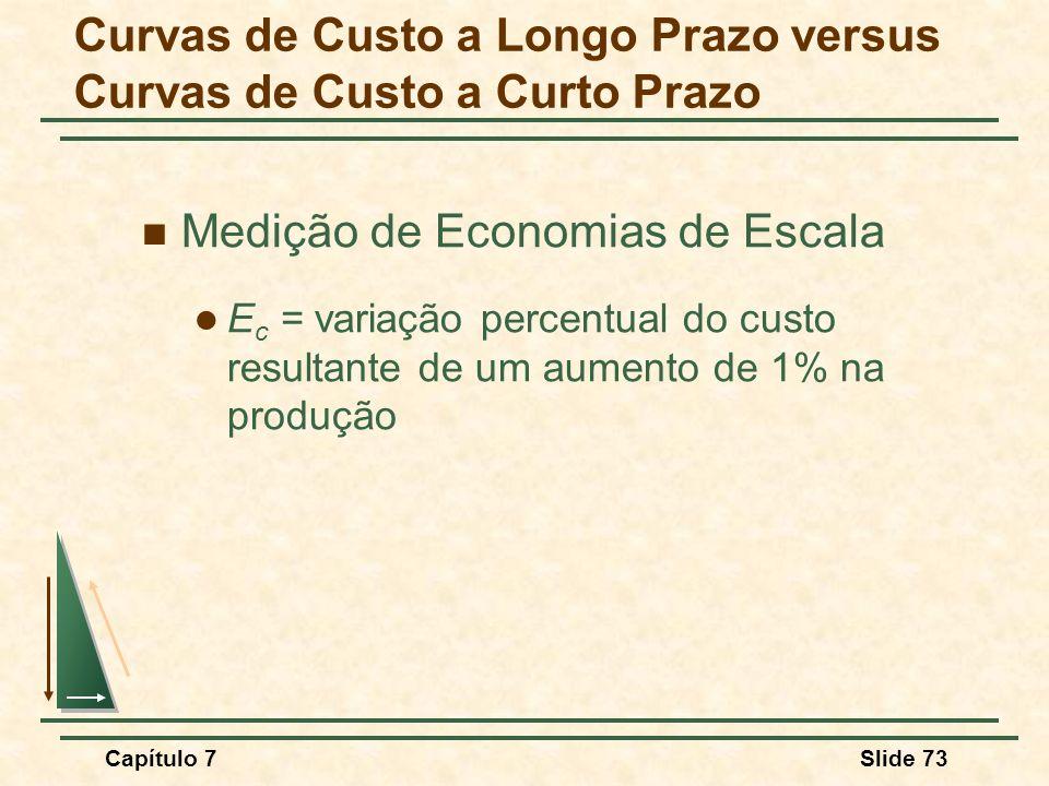 Capítulo 7Slide 73 Medição de Economias de Escala E c = variação percentual do custo resultante de um aumento de 1% na produção Curvas de Custo a Long