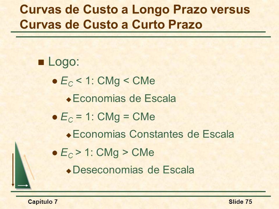 Capítulo 7Slide 75 Logo: E C < 1: CMg < CMe Economias de Escala E C = 1: CMg = CMe Economias Constantes de Escala E C > 1: CMg > CMe Deseconomias de E