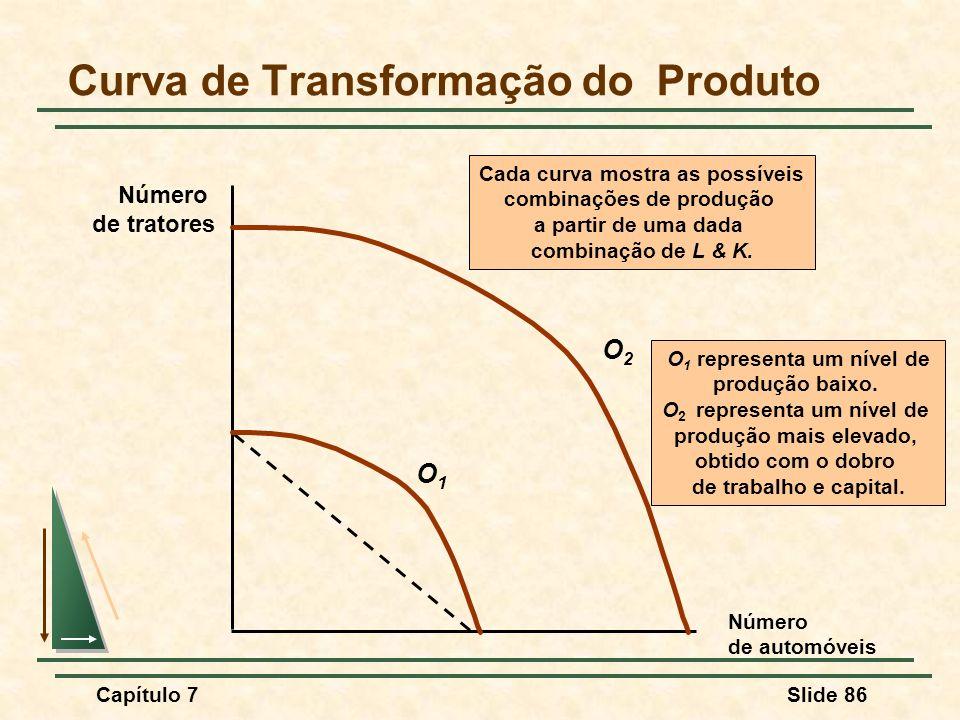 Capítulo 7Slide 86 Curva de Transformação do Produto Número de automóveis Número de tratores O2O2 O 1 representa um nível de produção baixo. O 2 repre