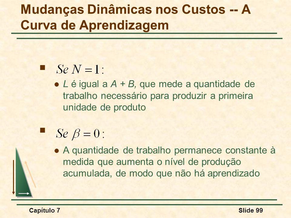 Capítulo 7Slide 99 L é igual a A + B, que mede a quantidade de trabalho necessário para produzir a primeira unidade de produto A quantidade de trabalh