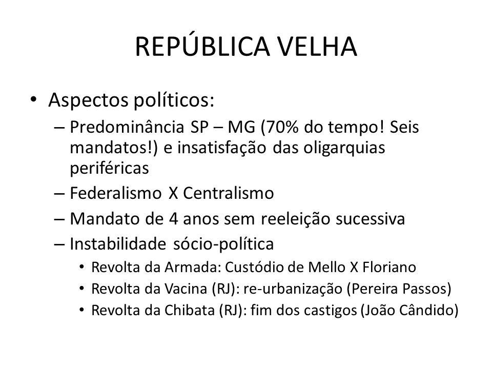 REPÚBLICA VELHA Aspectos políticos: – Predominância SP – MG (70% do tempo! Seis mandatos!) e insatisfação das oligarquias periféricas – Federalismo X