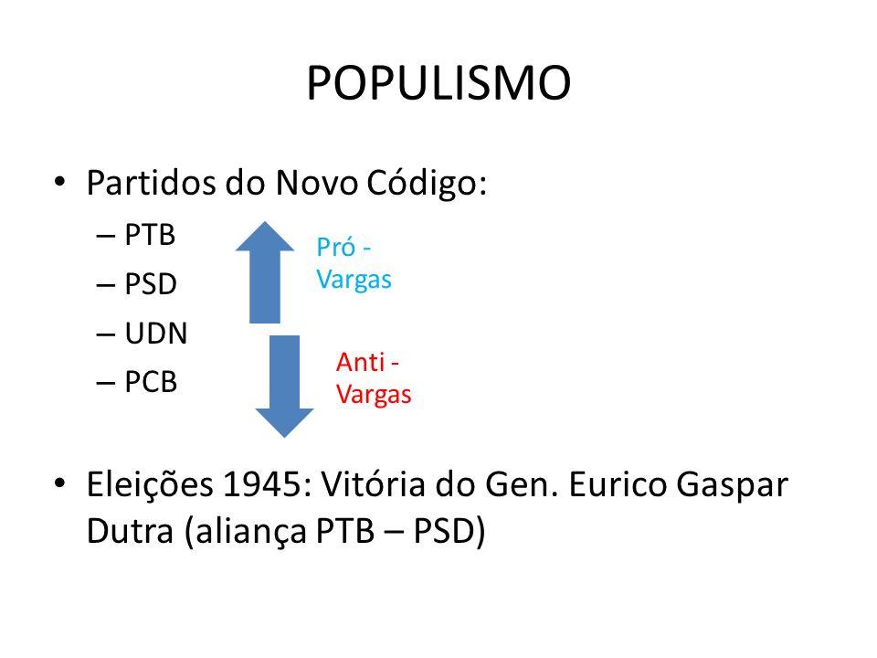 POPULISMO Partidos do Novo Código: – PTB – PSD – UDN – PCB Eleições 1945: Vitória do Gen. Eurico Gaspar Dutra (aliança PTB – PSD) Pró - Vargas Anti -