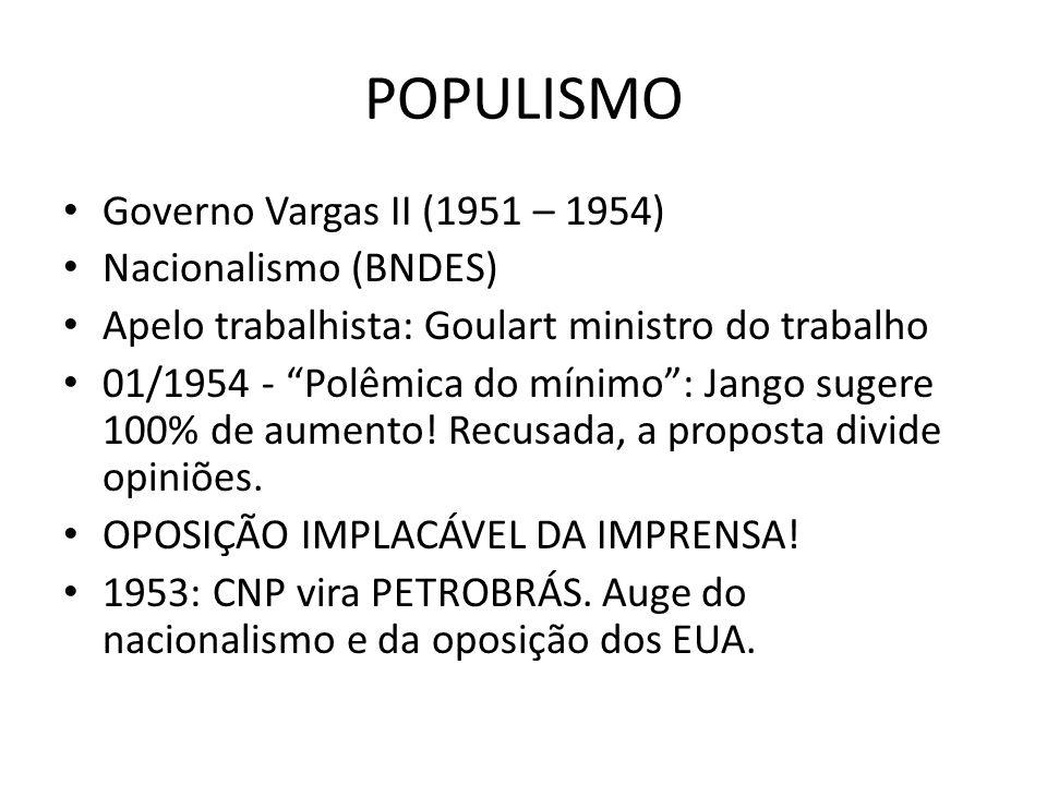 POPULISMO Governo Vargas II (1951 – 1954) Nacionalismo (BNDES) Apelo trabalhista: Goulart ministro do trabalho 01/1954 - Polêmica do mínimo: Jango sug