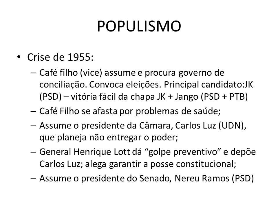 POPULISMO Crise de 1955: – Café filho (vice) assume e procura governo de conciliação. Convoca eleições. Principal candidato:JK (PSD) – vitória fácil d