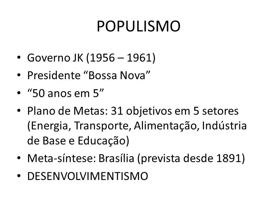 POPULISMO Governo JK (1956 – 1961) Presidente Bossa Nova 50 anos em 5 Plano de Metas: 31 objetivos em 5 setores (Energia, Transporte, Alimentação, Ind