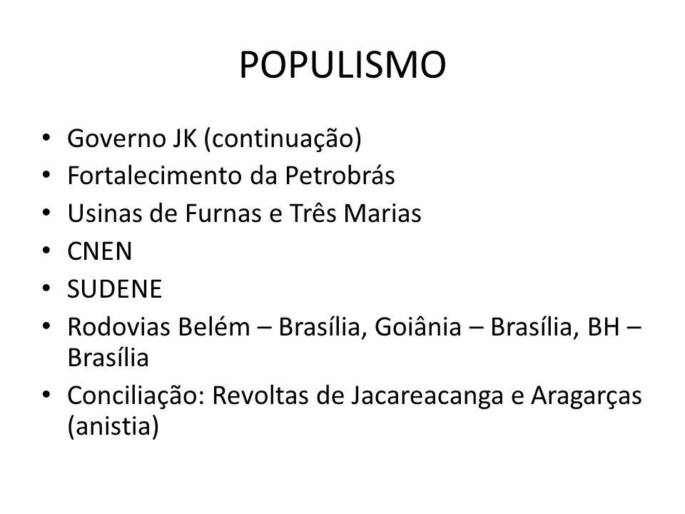 POPULISMO Governo JK (continuação) Fortalecimento da Petrobrás Usinas de Furnas e Três Marias CNEN SUDENE Rodovias Belém – Brasília, Goiânia – Brasíli