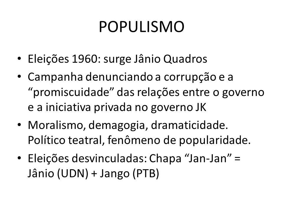 POPULISMO Eleições 1960: surge Jânio Quadros Campanha denunciando a corrupção e a promiscuidade das relações entre o governo e a iniciativa privada no