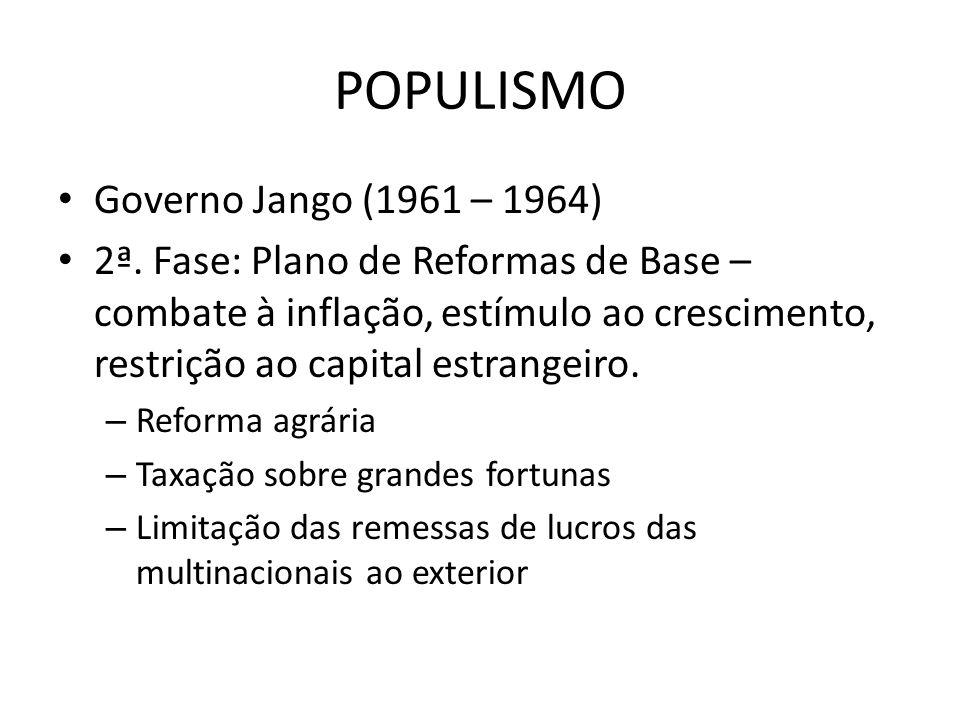 POPULISMO Governo Jango (1961 – 1964) 2ª. Fase: Plano de Reformas de Base – combate à inflação, estímulo ao crescimento, restrição ao capital estrange