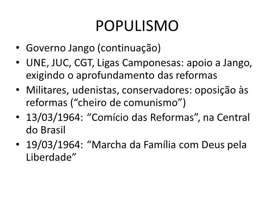 POPULISMO Governo Jango (continuação) UNE, JUC, CGT, Ligas Camponesas: apoio a Jango, exigindo o aprofundamento das reformas Militares, udenistas, con