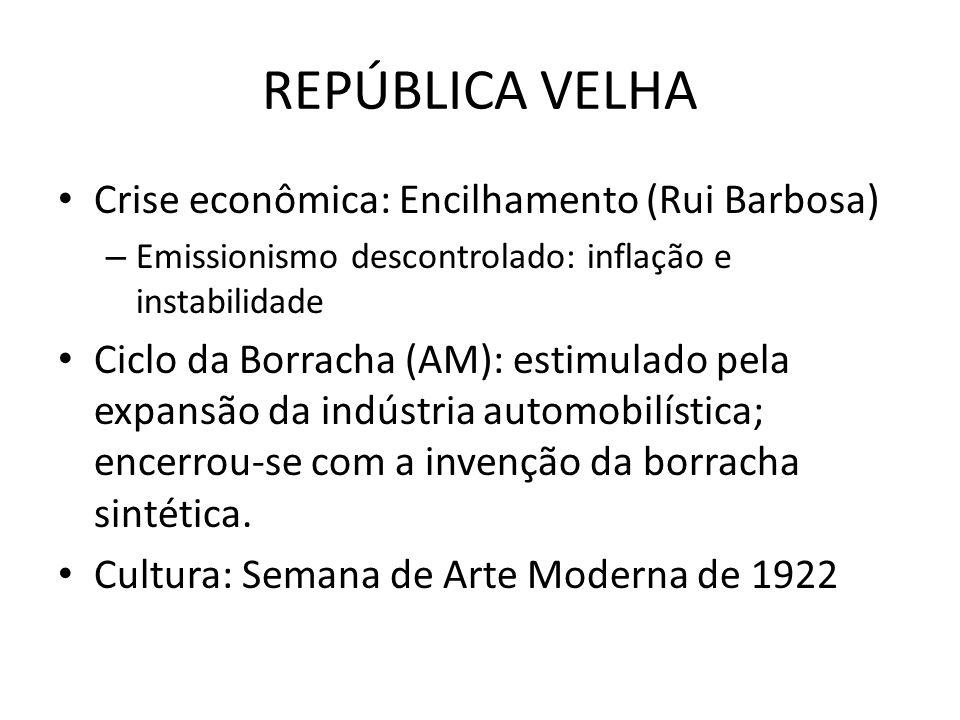 REPÚBLICA VELHA Crise econômica: Encilhamento (Rui Barbosa) – Emissionismo descontrolado: inflação e instabilidade Ciclo da Borracha (AM): estimulado