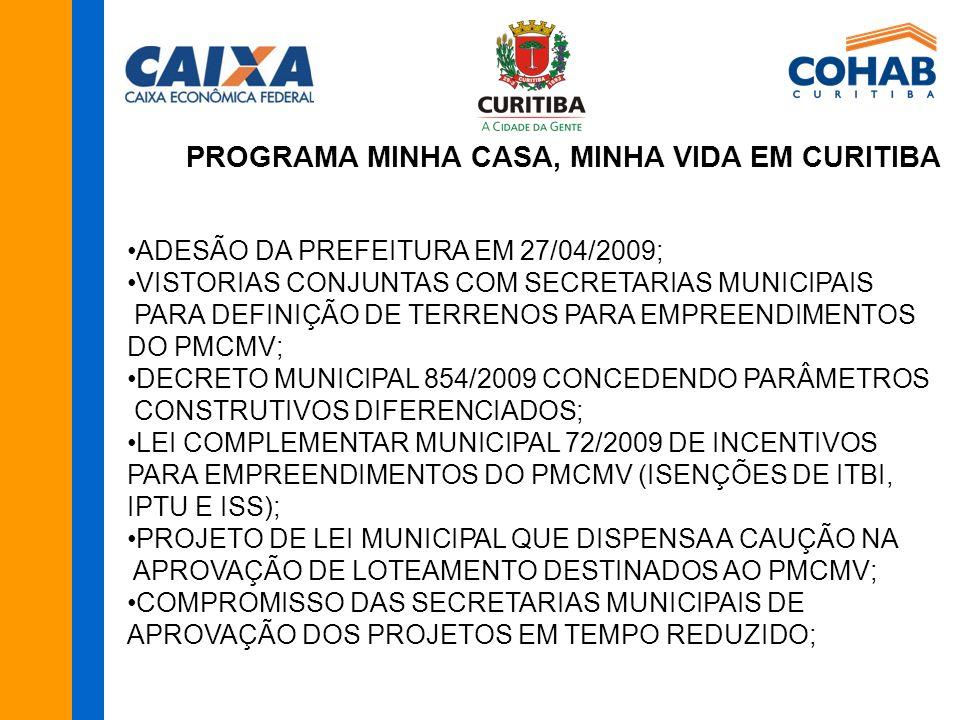 ADESÃO DA PREFEITURA EM 27/04/2009; VISTORIAS CONJUNTAS COM SECRETARIAS MUNICIPAIS PARA DEFINIÇÃO DE TERRENOS PARA EMPREENDIMENTOS DO PMCMV; DECRETO MUNICIPAL 854/2009 CONCEDENDO PARÂMETROS CONSTRUTIVOS DIFERENCIADOS; LEI COMPLEMENTAR MUNICIPAL 72/2009 DE INCENTIVOS PARA EMPREENDIMENTOS DO PMCMV (ISENÇÕES DE ITBI, IPTU E ISS); PROJETO DE LEI MUNICIPAL QUE DISPENSA A CAUÇÃO NA APROVAÇÃO DE LOTEAMENTO DESTINADOS AO PMCMV; COMPROMISSO DAS SECRETARIAS MUNICIPAIS DE APROVAÇÃO DOS PROJETOS EM TEMPO REDUZIDO; PROGRAMA MINHA CASA, MINHA VIDA EM CURITIBA
