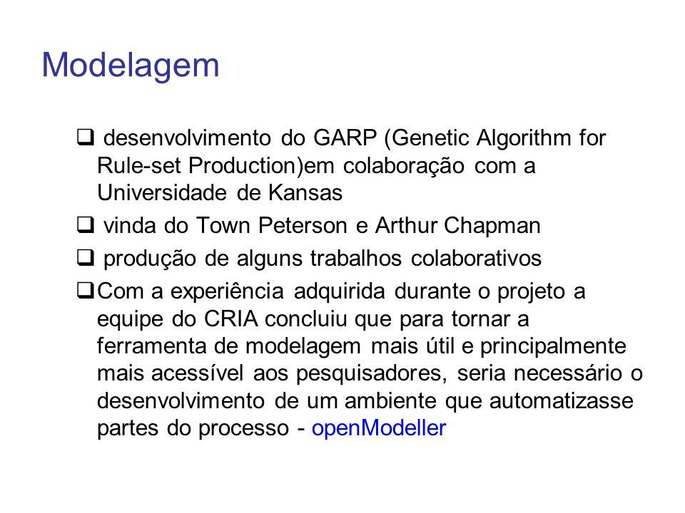 Modelagem desenvolvimento do GARP (Genetic Algorithm for Rule-set Production)em colaboração com a Universidade de Kansas vinda do Town Peterson e Arth