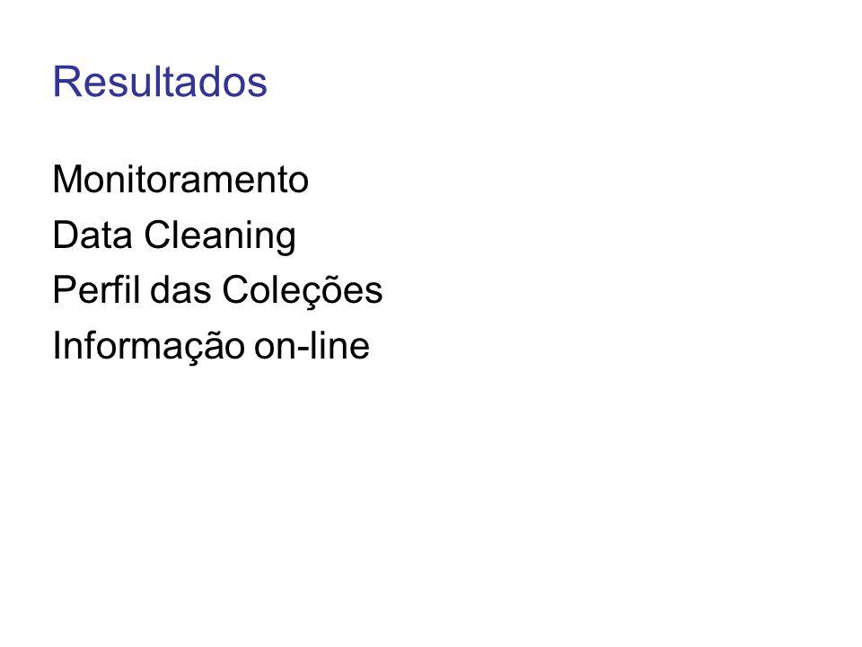 Resultados Monitoramento Data Cleaning Perfil das Coleções Informação on-line