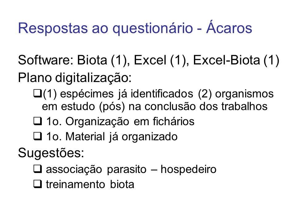 Respostas ao questionário - Ácaros Software: Biota (1), Excel (1), Excel-Biota (1) Plano digitalização: (1) espécimes já identificados (2) organismos