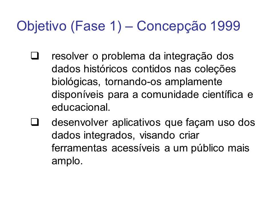 Objetivo (Fase 1) – Concepção 1999 resolver o problema da integração dos dados históricos contidos nas coleções biológicas, tornando-os amplamente dis