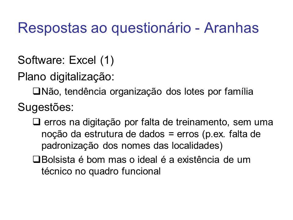 Respostas ao questionário - Aranhas Software: Excel (1) Plano digitalização: Não, tendência organização dos lotes por família Sugestões: erros na digi