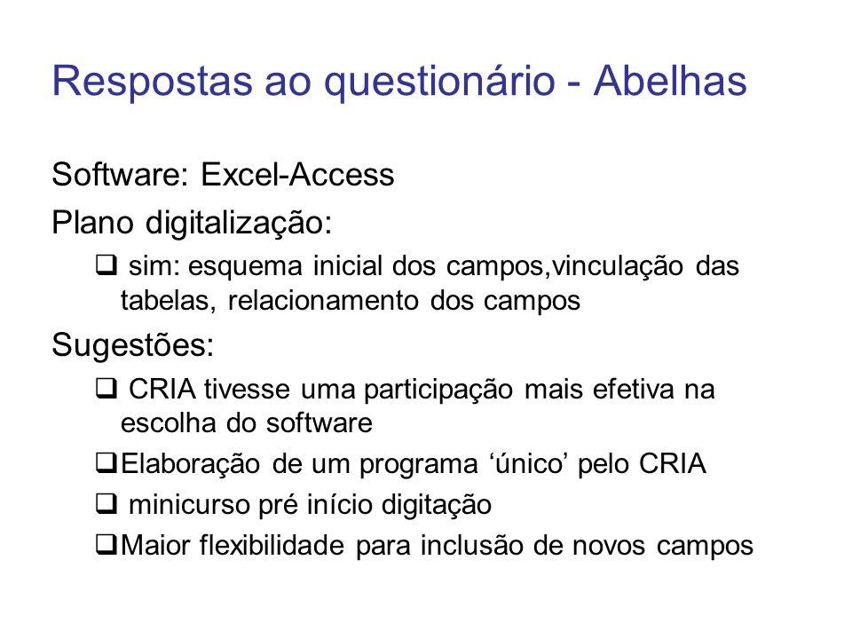 Respostas ao questionário - Abelhas Software: Excel-Access Plano digitalização: sim: esquema inicial dos campos,vinculação das tabelas, relacionamento