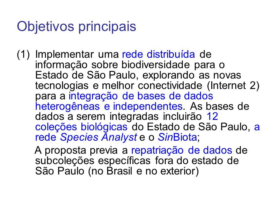 Objetivos principais (2) Integrar ferramentas de modelagem de nicho ecológico e de previsão de distribuição geográfica de espécies ao sistema, utilizando dados da rede distribuída descrita no item (1)