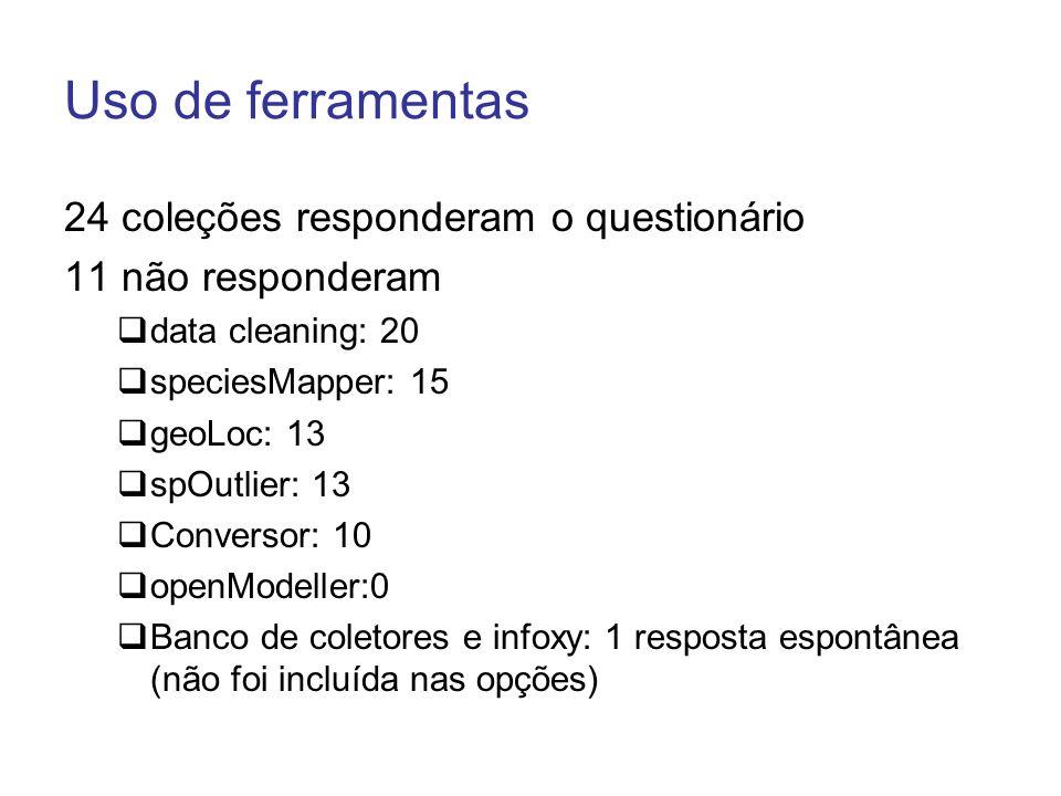 Uso de ferramentas 24 coleções responderam o questionário 11 não responderam data cleaning: 20 speciesMapper: 15 geoLoc: 13 spOutlier: 13 Conversor: 1
