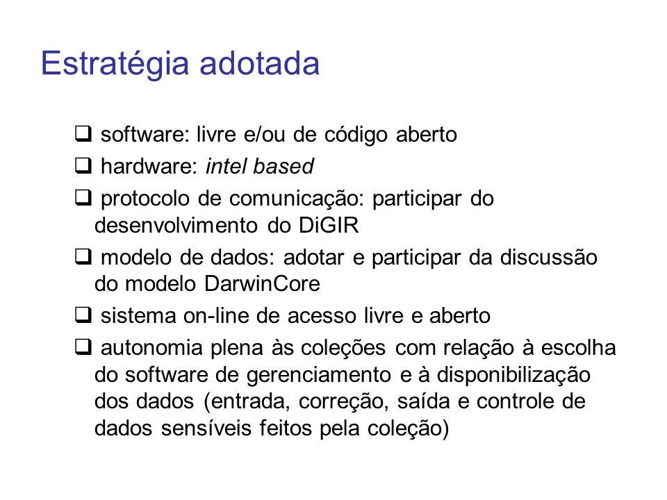 Estratégia adotada software: livre e/ou de código aberto hardware: intel based protocolo de comunicação: participar do desenvolvimento do DiGIR modelo