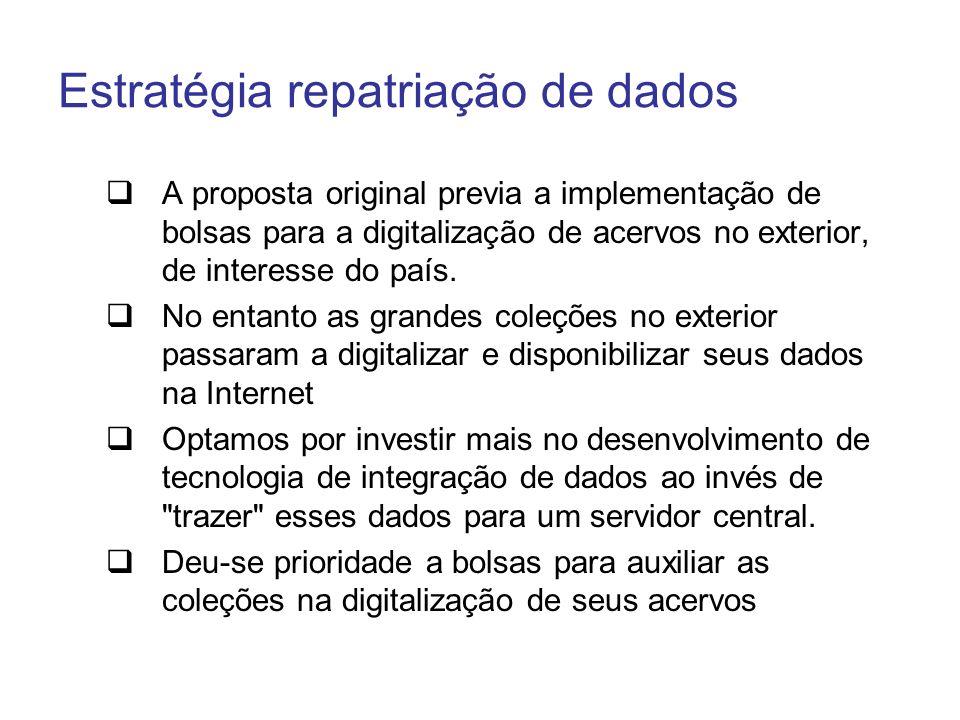 Estratégia repatriação de dados A proposta original previa a implementação de bolsas para a digitalização de acervos no exterior, de interesse do país