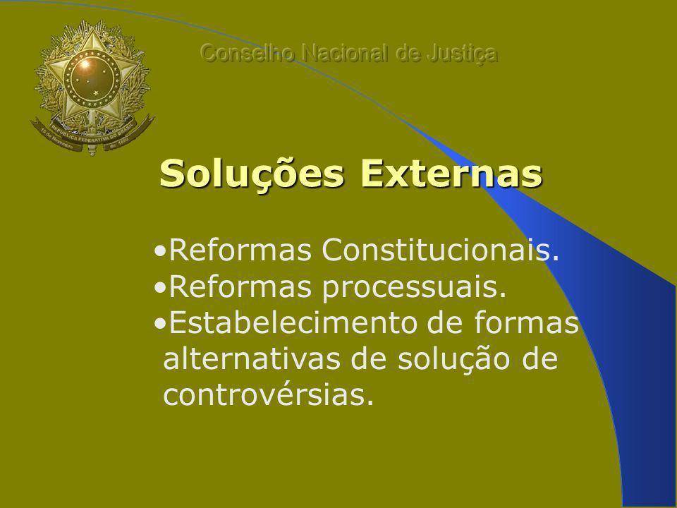 Soluções Externas Reformas Constitucionais. Reformas processuais. Estabelecimento de formas alternativas de solução de controvérsias.