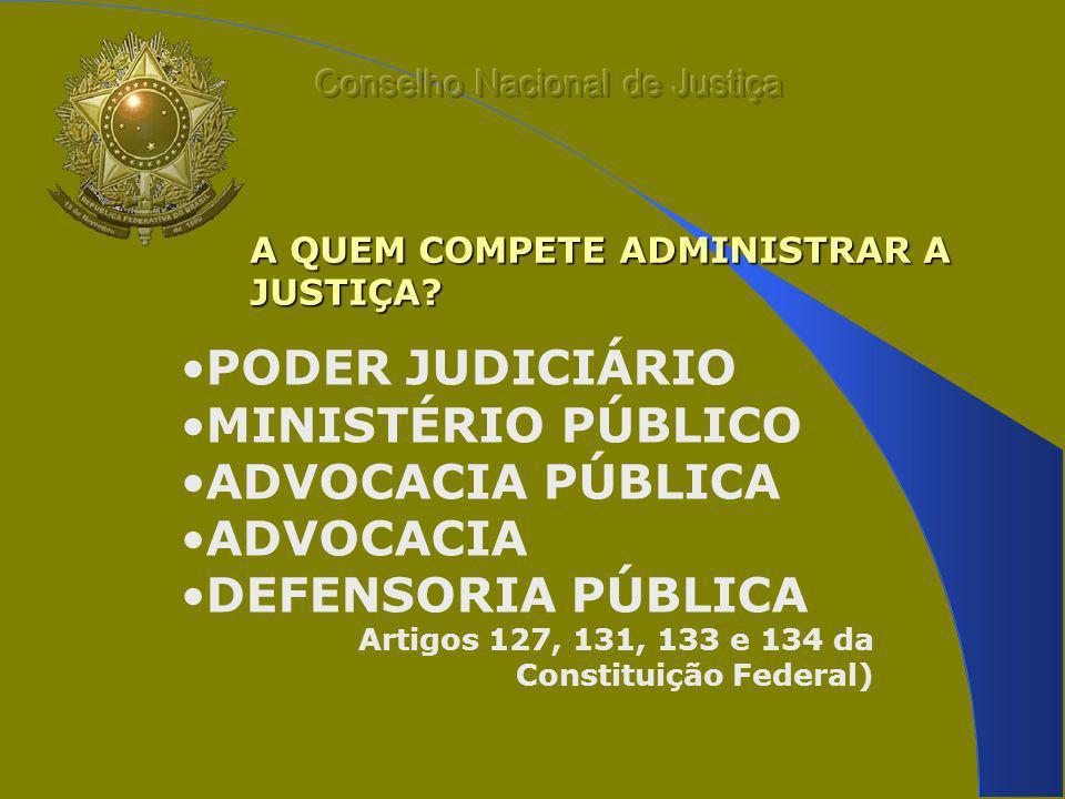 A QUEM COMPETE ADMINISTRAR A JUSTIÇA? PODER JUDICIÁRIO MINISTÉRIO PÚBLICO ADVOCACIA PÚBLICA ADVOCACIA DEFENSORIA PÚBLICA Artigos 127, 131, 133 e 134 d