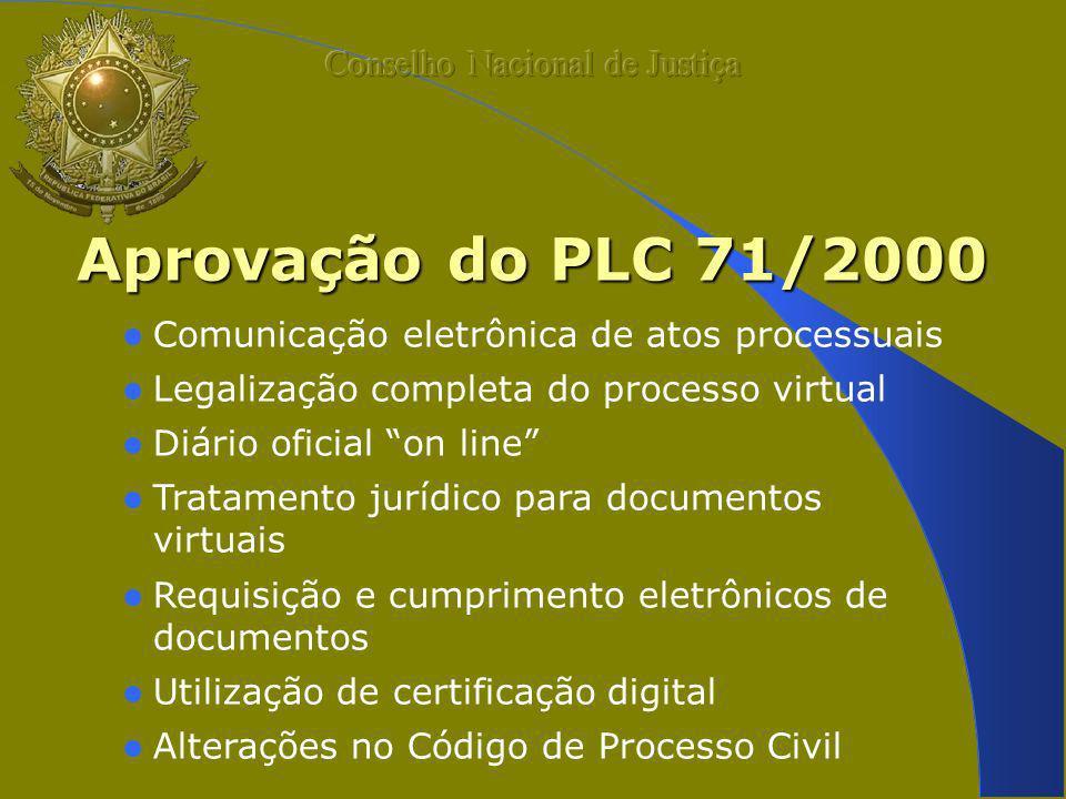 Aprovação do PLC 71/2000 Comunicação eletrônica de atos processuais Legalização completa do processo virtual Diário oficial on line Tratamento jurídico para documentos virtuais Requisição e cumprimento eletrônicos de documentos Utilização de certificação digital Alterações no Código de Processo Civil