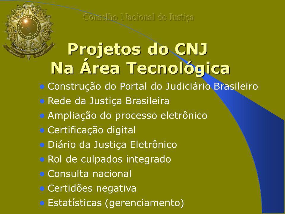 Projetos do CNJ Na Área Tecnológica Construção do Portal do Judiciário Brasileiro Rede da Justiça Brasileira Ampliação do processo eletrônico Certificação digital Diário da Justiça Eletrônico Rol de culpados integrado Consulta nacional Certidões negativa Estatísticas (gerenciamento)