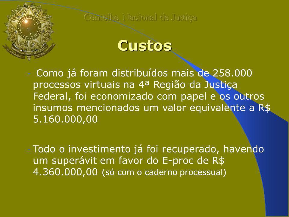 Custos - Como já foram distribuídos mais de 258.000 processos virtuais na 4ª Região da Justiça Federal, foi economizado com papel e os outros insumos