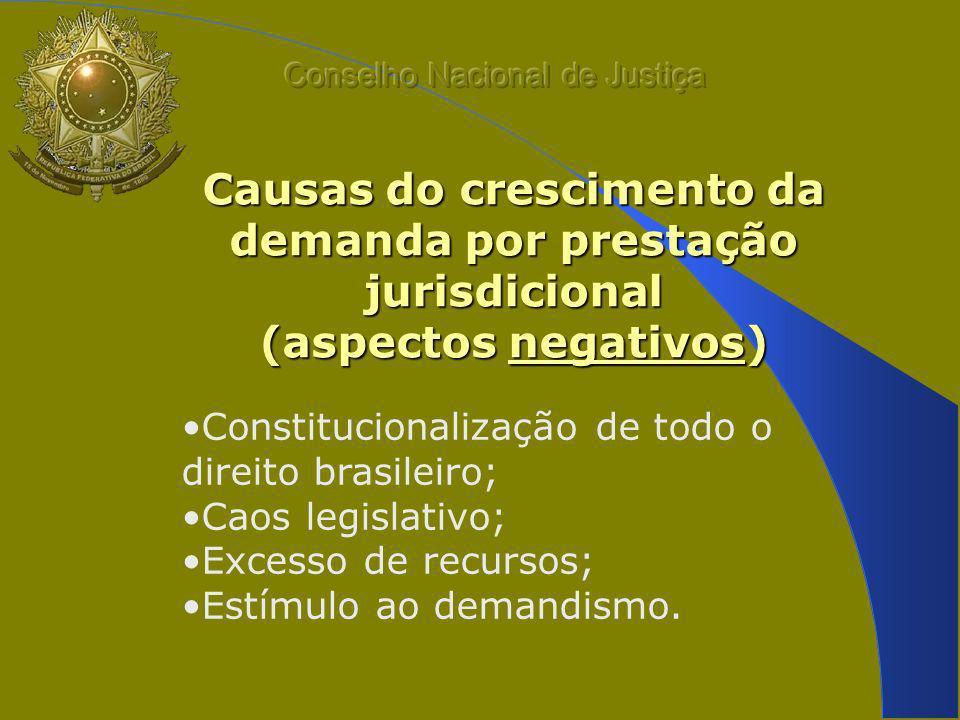 Causas do crescimento da demanda por prestação jurisdicional (aspectos negativos) Constitucionalização de todo o direito brasileiro; Caos legislativo;