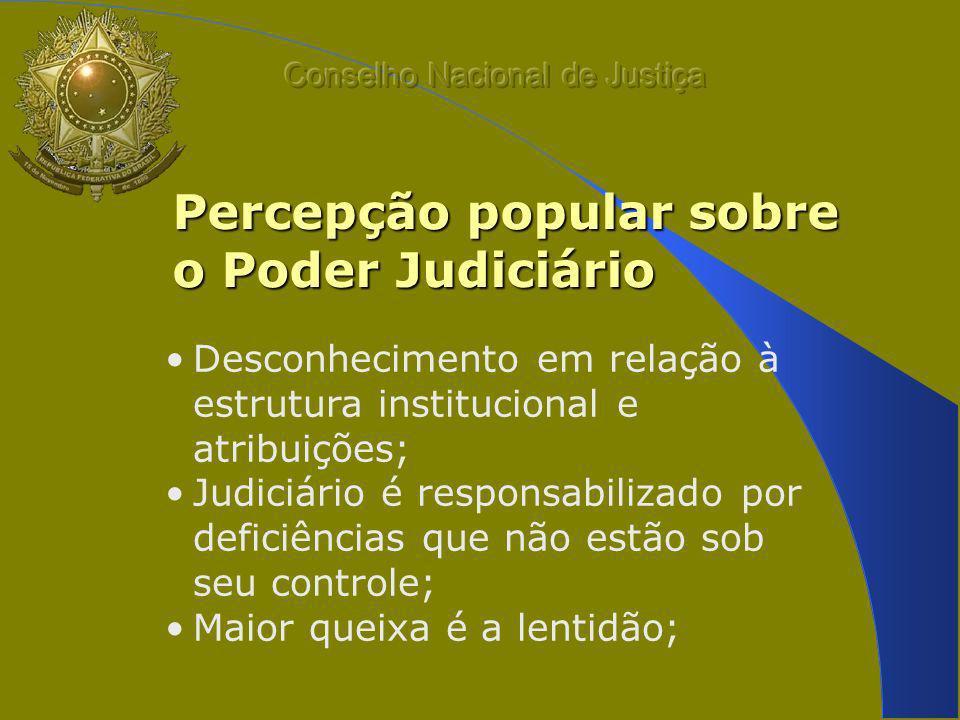 Percepção popular sobre o Poder Judiciário Desconhecimento em relação à estrutura institucional e atribuições; Judiciário é responsabilizado por defic