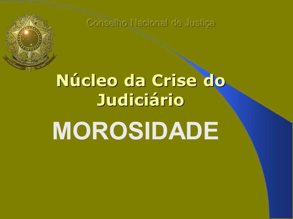 Núcleo da Crise do Judiciário MOROSIDADE