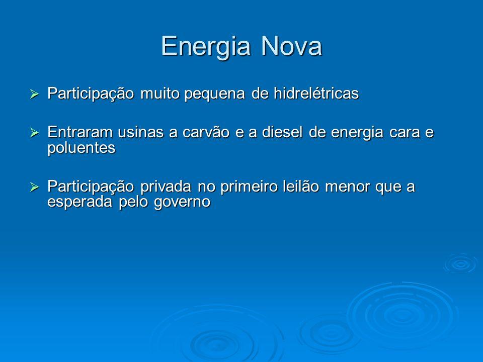 Energia Nova Participação muito pequena de hidrelétricas Participação muito pequena de hidrelétricas Entraram usinas a carvão e a diesel de energia ca