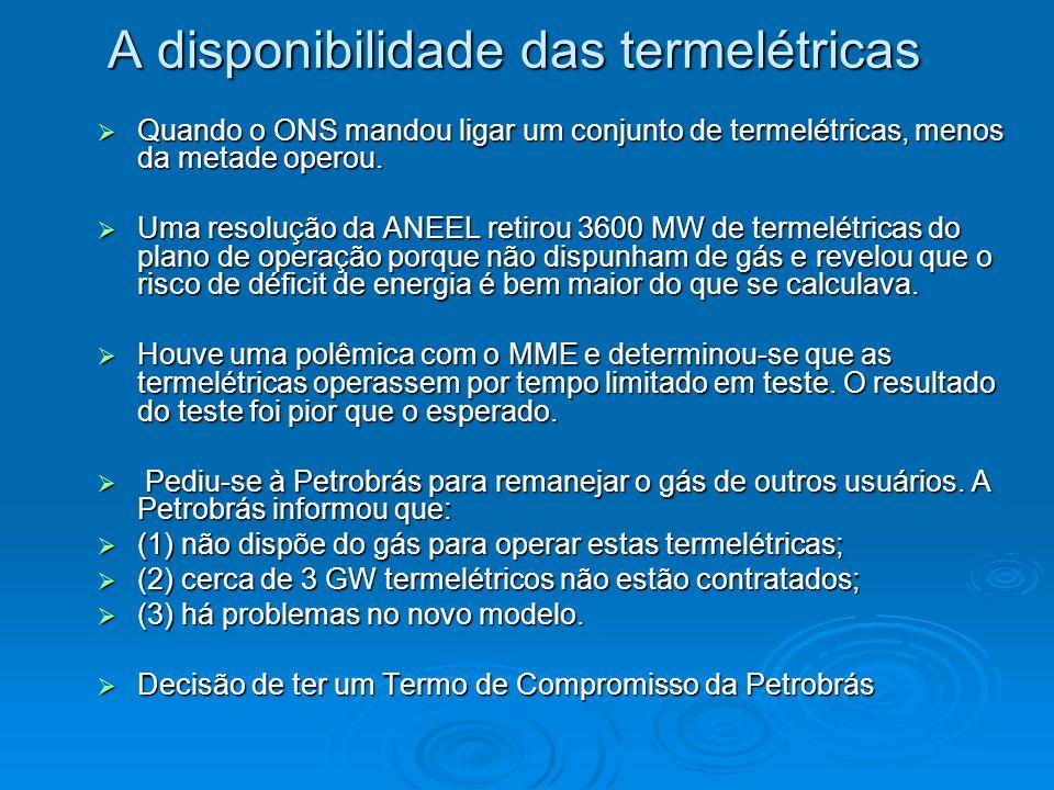 A disponibilidade das termelétricas Quando o ONS mandou ligar um conjunto de termelétricas, menos da metade operou. Quando o ONS mandou ligar um conju