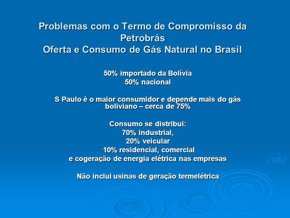 Problemas com o Termo de Compromisso da Petrobrás Oferta e Consumo de Gás Natural no Brasil 50% importado da Bolívia 50% nacional S Paulo é o maior co