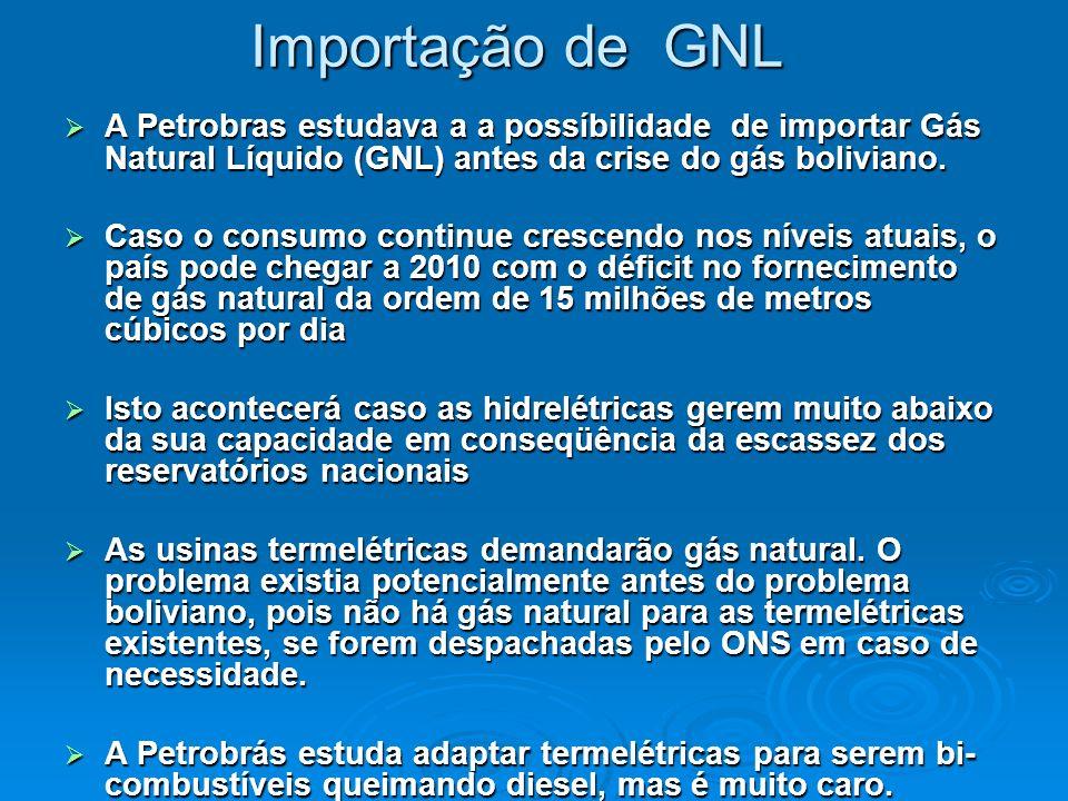 Importação de GNL A Petrobras estudava a a possíbilidade de importar Gás Natural Líquido (GNL) antes da crise do gás boliviano. A Petrobras estudava a